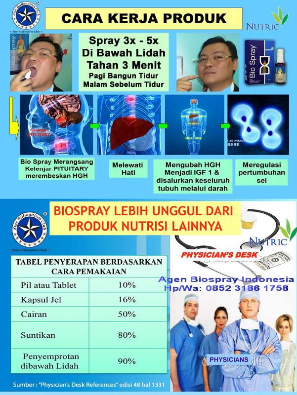www.biospray.in